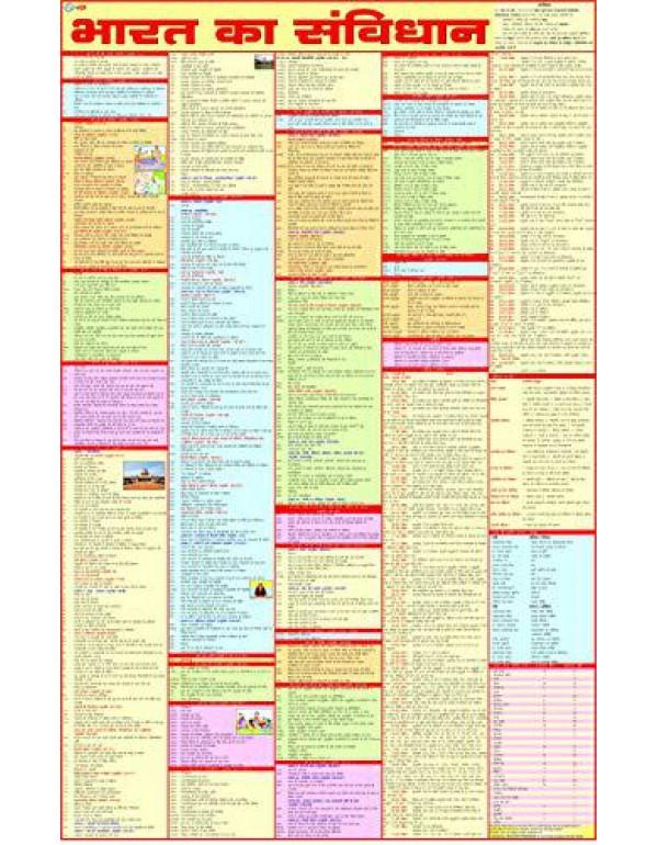 Constitution Of India Chart -HINDI ( Laminated ) | Bharat ka Samvidhan | By Vidya Chitr Prakashan